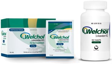 Welchol® (colesevelam HCI) A1C Treatment Forms